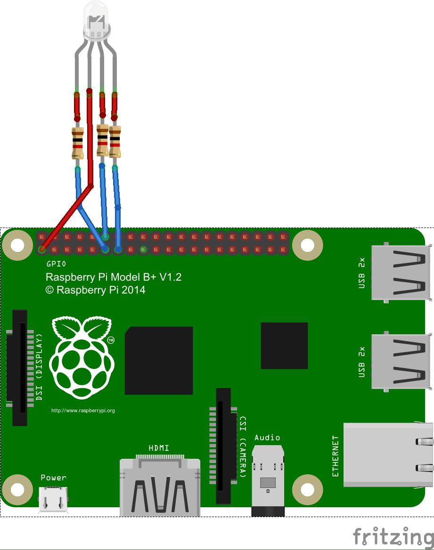 Raspberry PI RGB example in C Pi bits