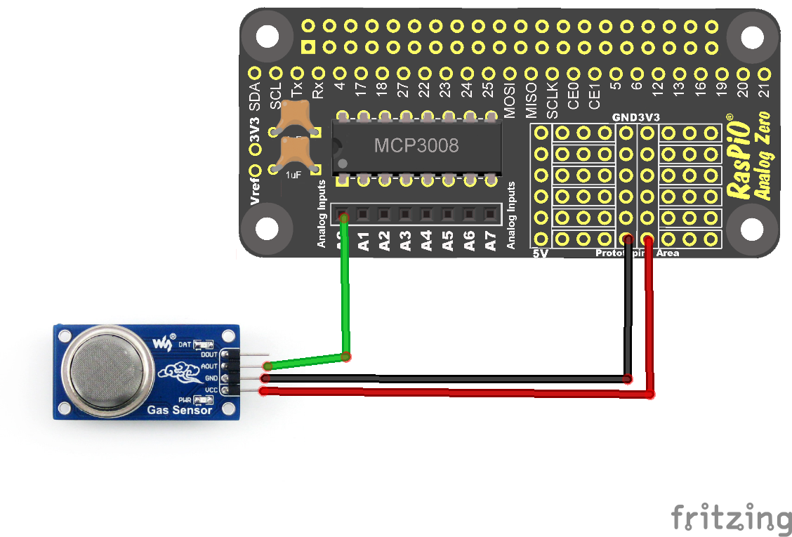 Raspberry Pi And Mq 3 Gas Sensor Bits Wiringpi Spi Mcp3008 Code
