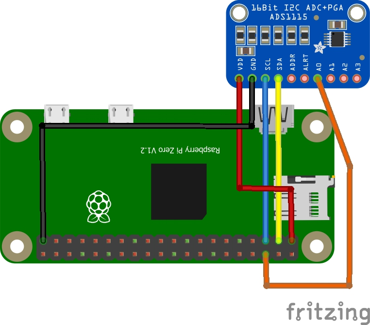 Raspberry PI and ADS1115