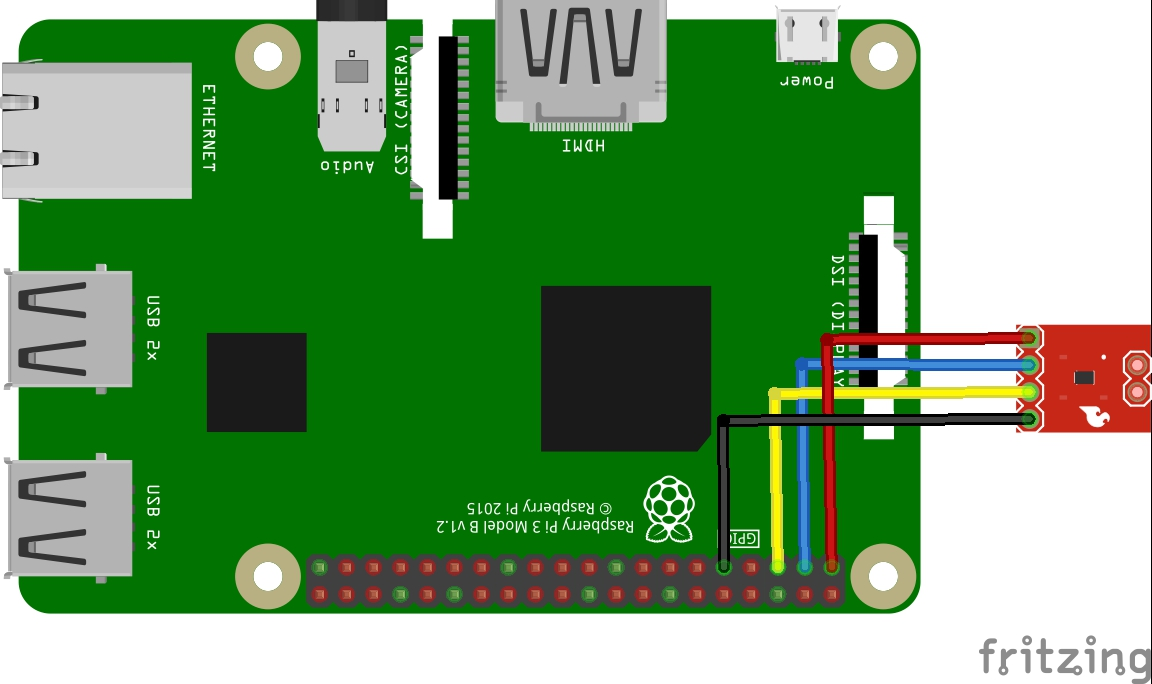 Raspberry Pi and TMP102